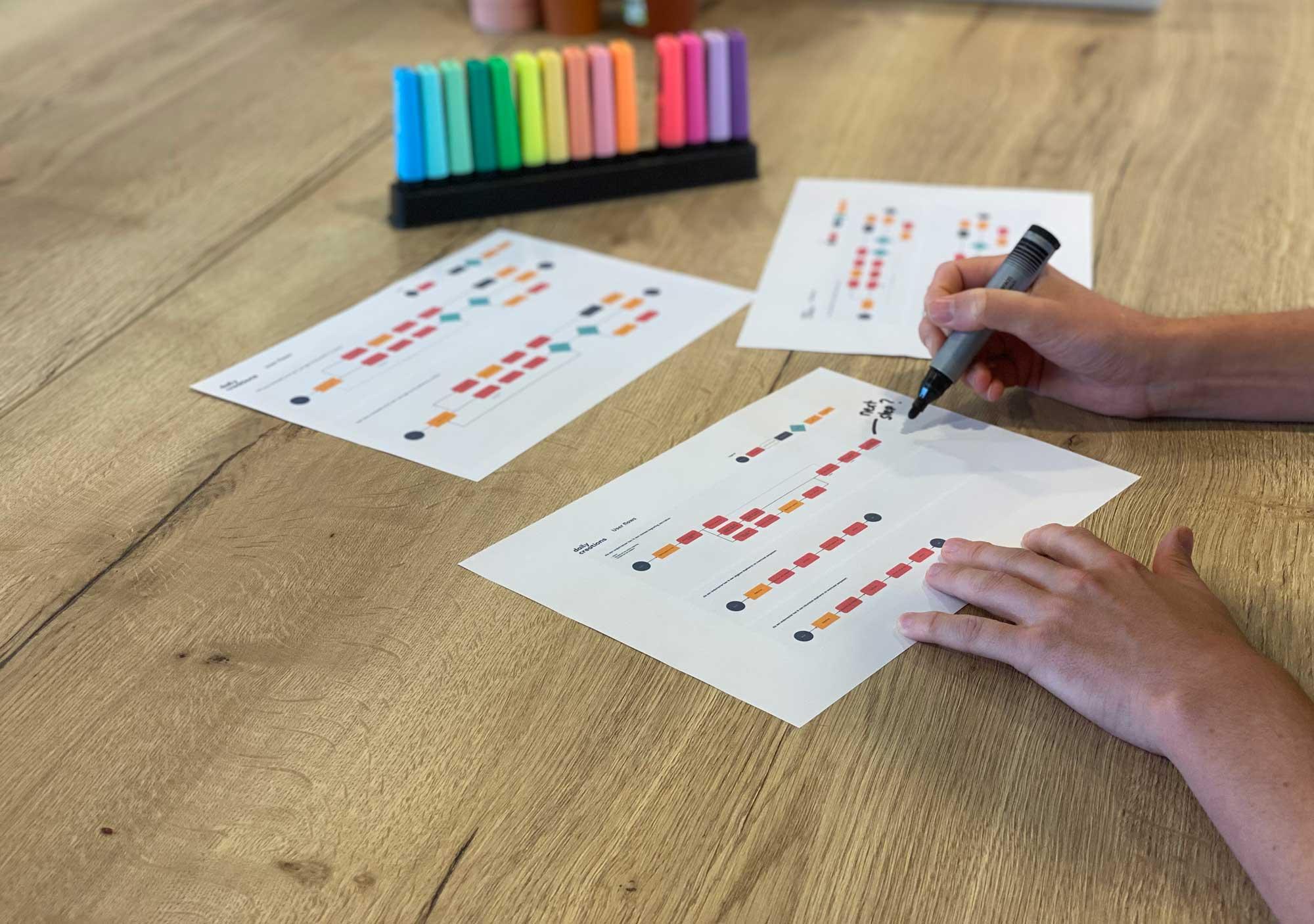 Designer schetst een user flow